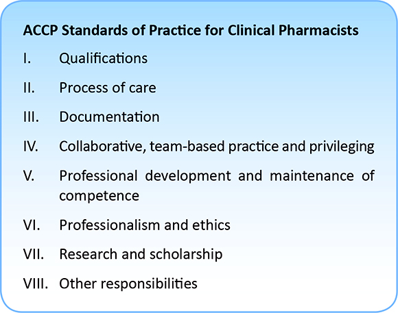 ACCP - CCP International Clinical Pharmacist