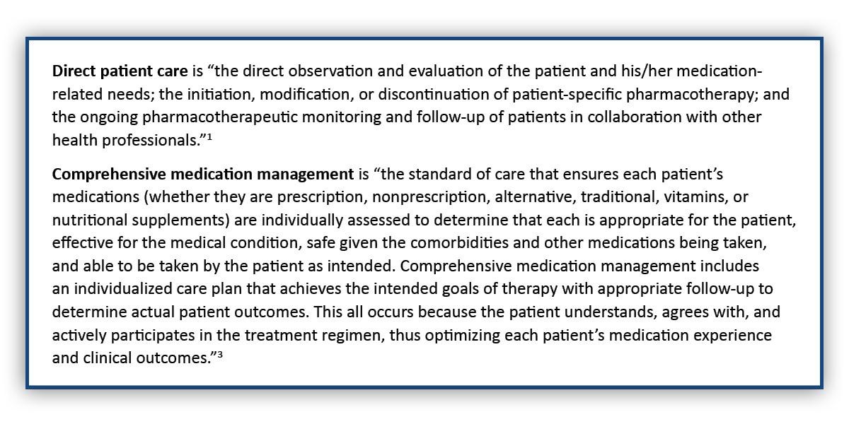ACCP - CCP International Clinical Pharmacist